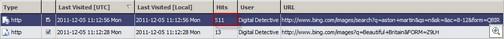 NetAnalysis showing hit count
