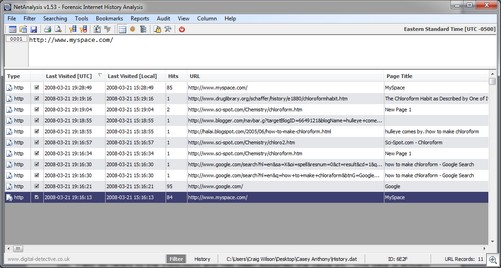 NetAnalysis Screen with Mork Database Loaded