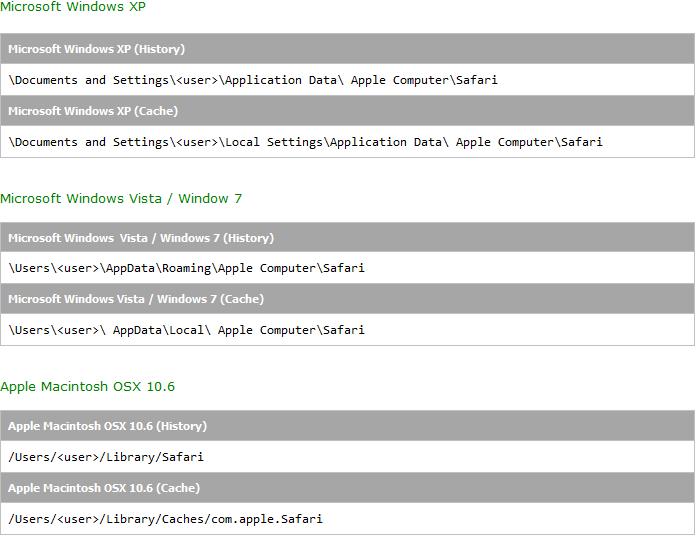 Apple Safari Folder Locations
