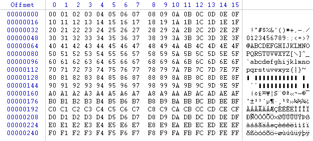 Hex viewer showing extended ASCII character encoding